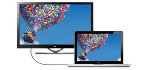 Macbook an Fernseher anschließen per HDMI