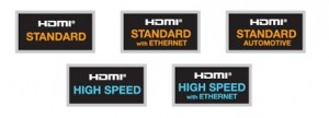 HDMI Kabel Standards