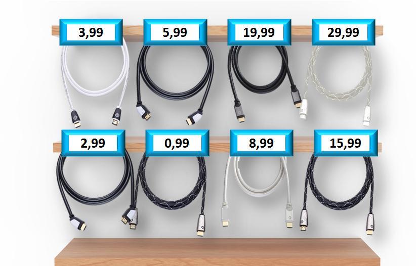 HDMI Kabel Unterschiede: Diese 5 Punkte gilt es zu beachten