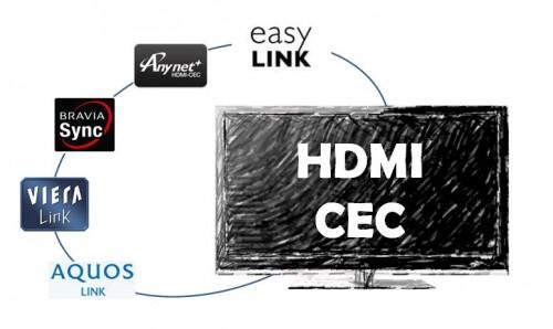 HDMI-CEC auf Fernsehgeräten aktivieren – So geht's!