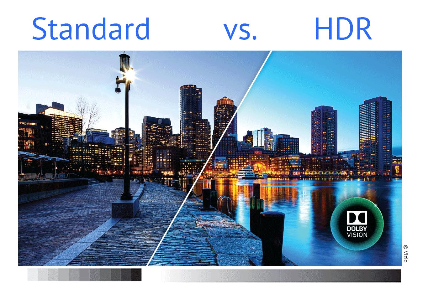 HDMI HDR – Alle Informationen zum neuen Standard HDR 10 und Dolby Vision